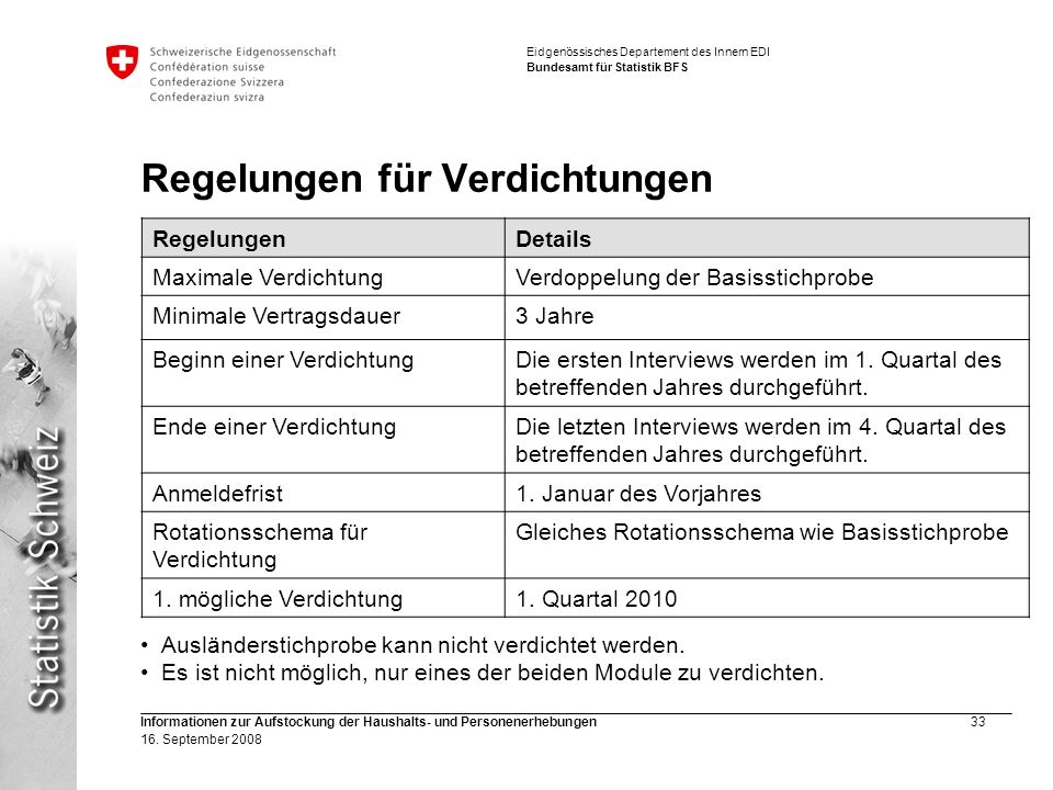 Eidgenössisches Departement des Innern EDI Bundesamt für Statistik BFS Informationen zur Aufstockung der Haushalts- und Personenerhebungen33 16. Septe