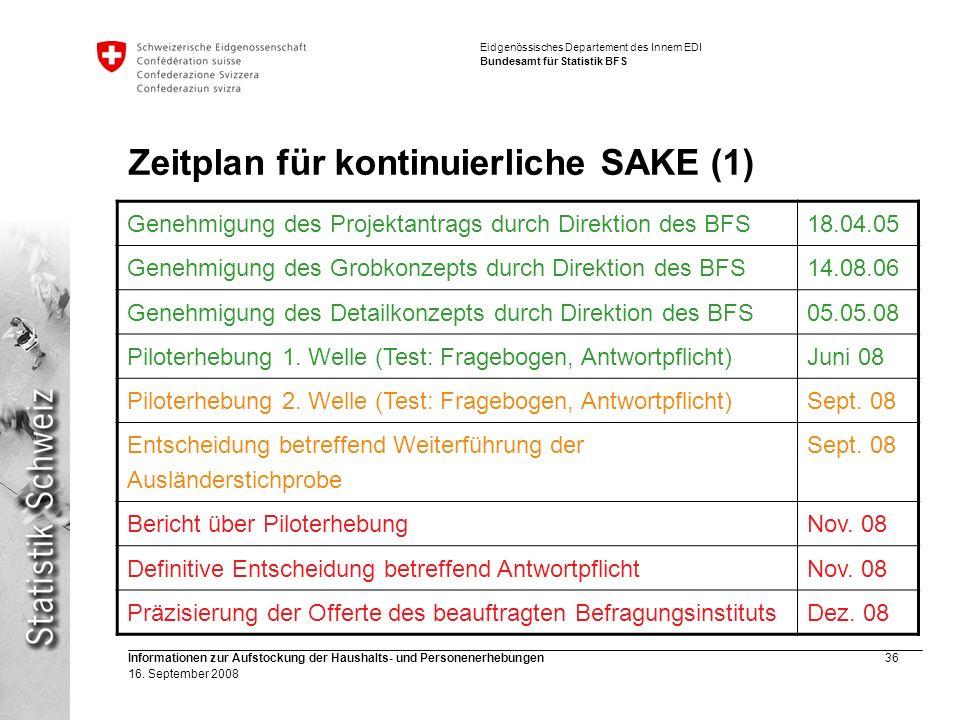 Eidgenössisches Departement des Innern EDI Bundesamt für Statistik BFS Informationen zur Aufstockung der Haushalts- und Personenerhebungen36 16. Septe
