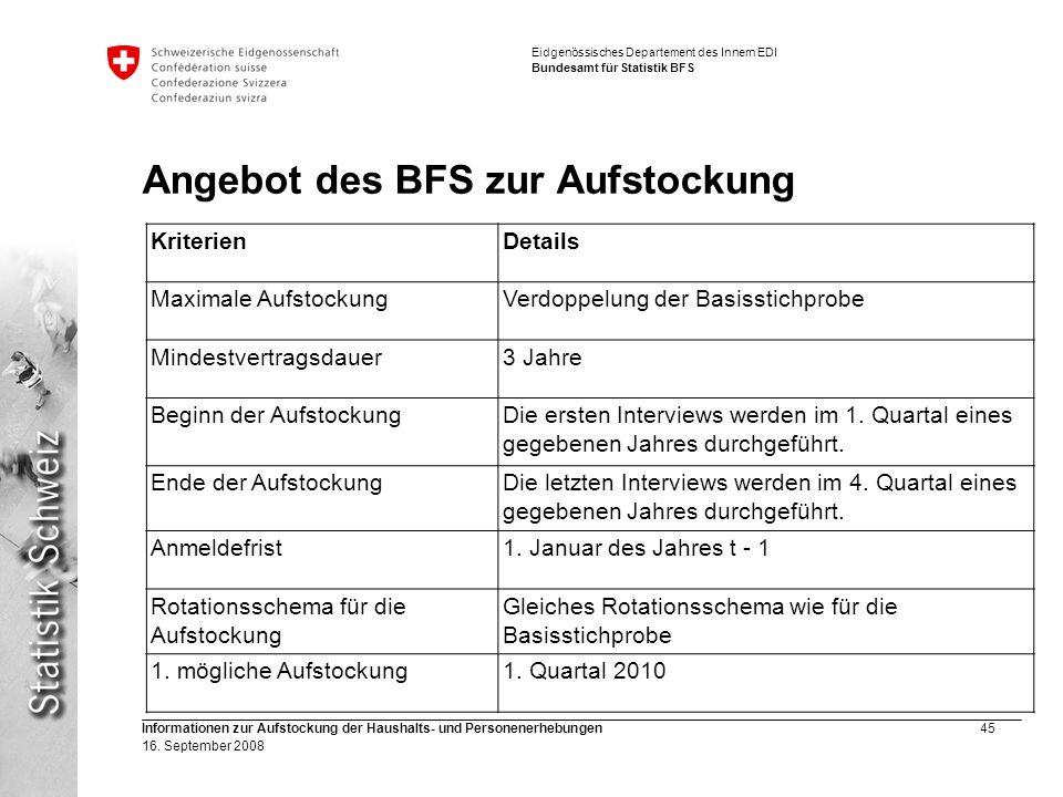 Eidgenössisches Departement des Innern EDI Bundesamt für Statistik BFS Informationen zur Aufstockung der Haushalts- und Personenerhebungen45 16. Septe