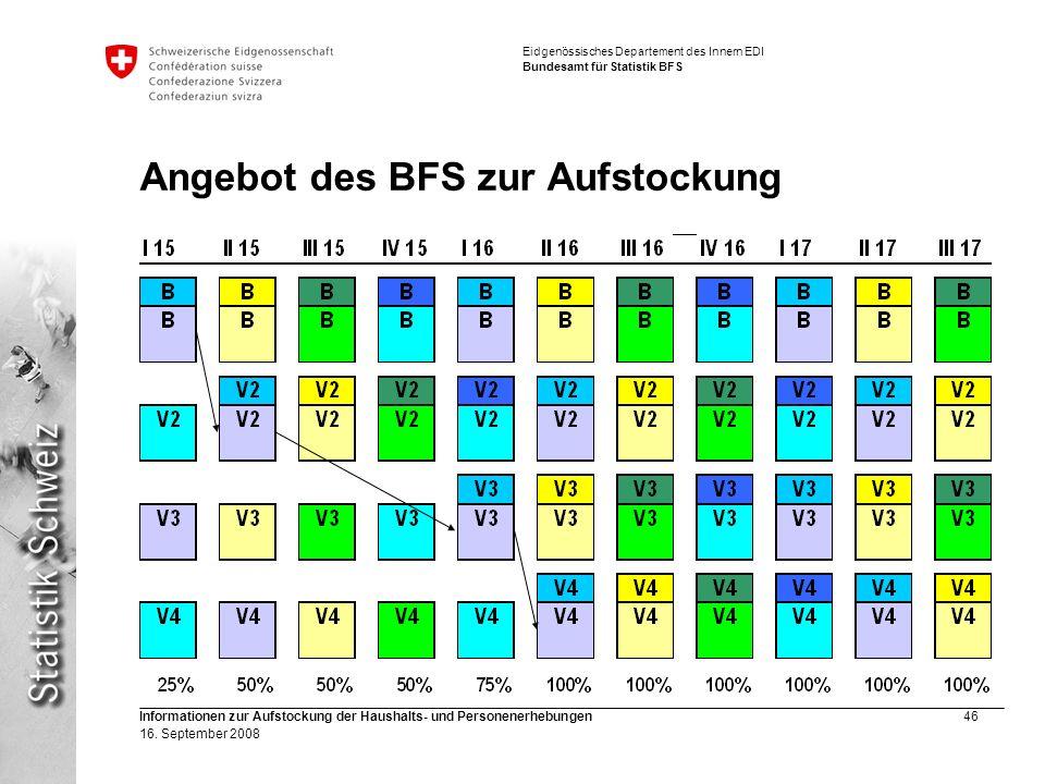Eidgenössisches Departement des Innern EDI Bundesamt für Statistik BFS Informationen zur Aufstockung der Haushalts- und Personenerhebungen46 16. Septe