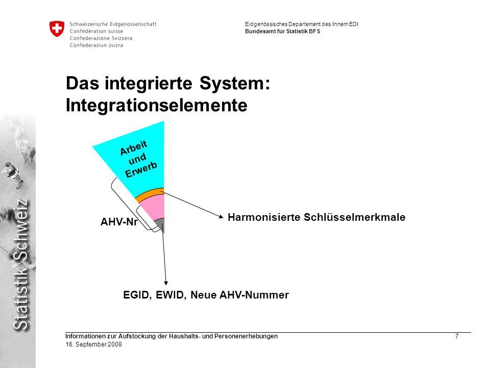 Eidgenössisches Departement des Innern EDI Bundesamt für Statistik BFS Informationen zur Aufstockung der Haushalts- und Personenerhebungen7 16. Septem