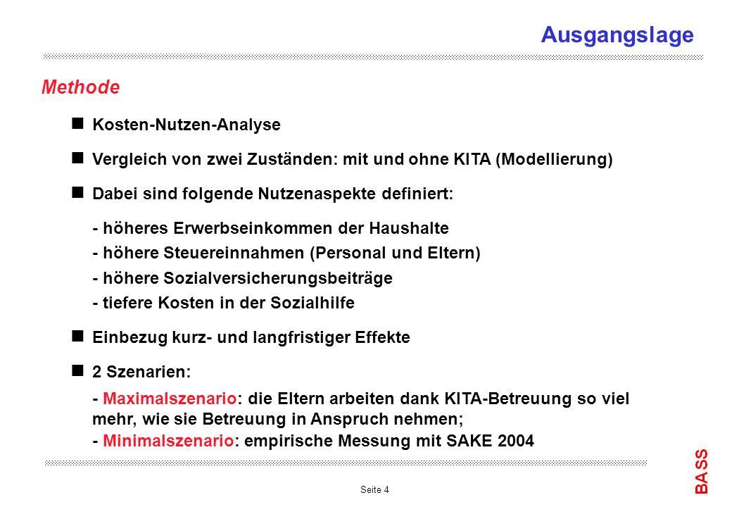 Seite 4 Ausgangslage n Kosten-Nutzen-Analyse n Vergleich von zwei Zuständen: mit und ohne KITA (Modellierung) n Dabei sind folgende Nutzenaspekte defi