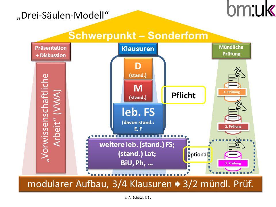 Drei-Säulen-Modell Vorwissenschaftliche Arbeit (VWA) D (stand.) D (stand.) M (stand.) M (stand.) modularer Aufbau, 3/4 Klausuren 3/2 mündl. Prüf. 1. P