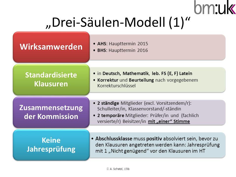 Drei-Säulen-Modell (1) AHS: Haupttermin 2015 BHS: Haupttermin 2016 Wirksamwerden in Deutsch, Mathematik, leb. FS (E, F) Latein Korrektur und Beurteilu