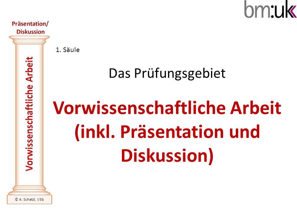 Das Prüfungsgebiet Vorwissenschaftliche Arbeit (inkl. Präsentation und Diskussion) 1. Säule