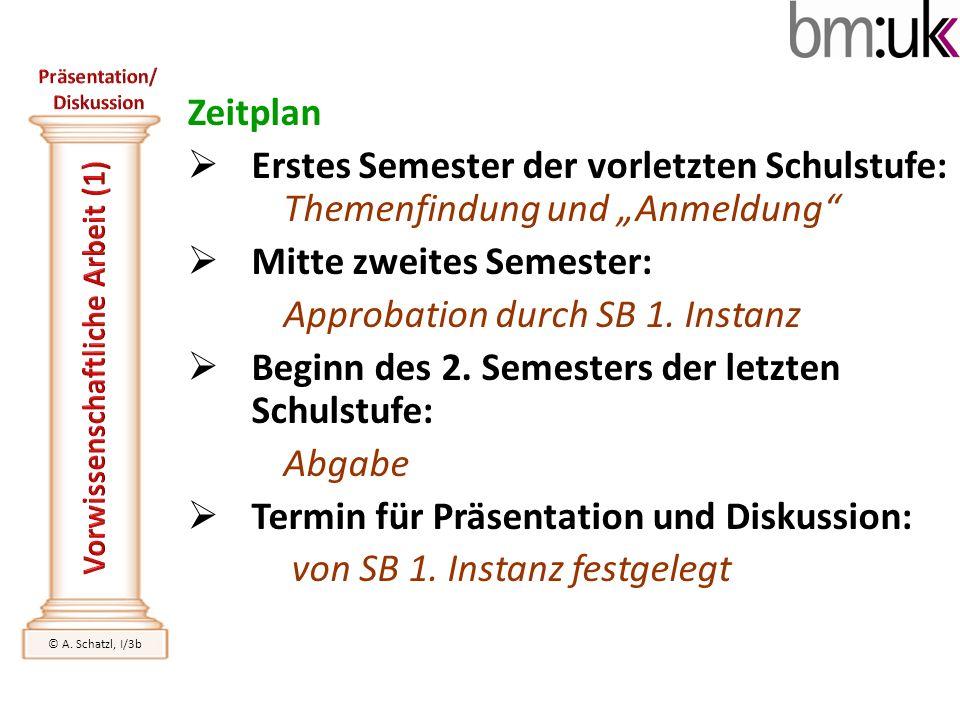 Zeitplan Erstes Semester der vorletzten Schulstufe: Themenfindung und Anmeldung Mitte zweites Semester: Approbation durch SB 1. Instanz Beginn des 2.
