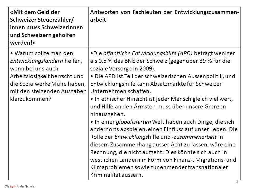 3 «Mit dem Geld der Schweizer Steuerzahler/- innen muss Schweizerinnen und Schweizern geholfen werden!» Antworten von Fachleuten der Entwicklungszusammen- arbeit Warum sollte man den Entwicklungsländern helfen, wenn bei uns auch Arbeitslosigkeit herrscht und die Sozialwerke Mühe haben, mit den steigenden Ausgaben klarzukommen.