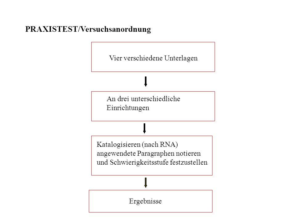 PRAXISTEST/Versuchsanordnung Vier verschiedene Unterlagen An drei unterschiedliche Einrichtungen Katalogisieren (nach RNA) angewendete Paragraphen not