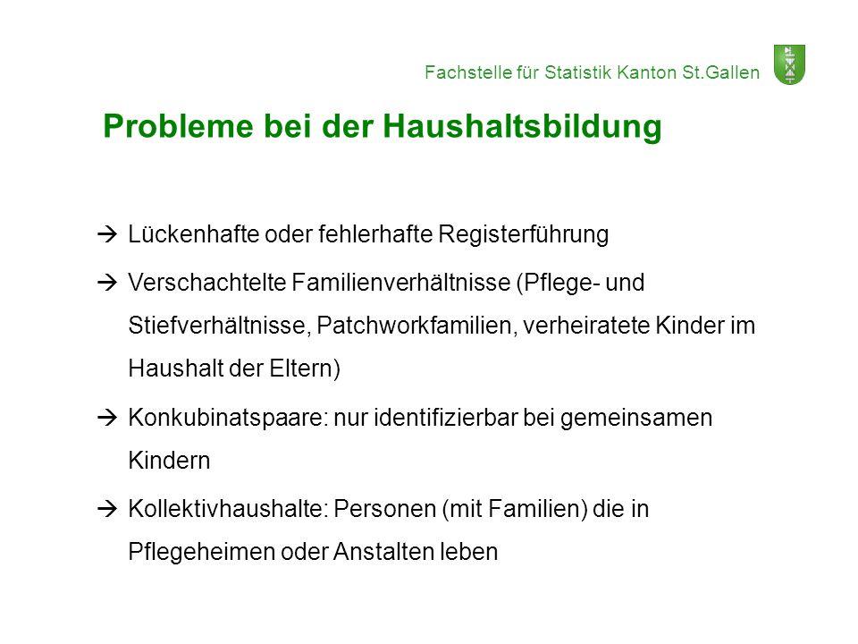 Fachstelle für Statistik Kanton St.Gallen Probleme bei der Haushaltsbildung Lückenhafte oder fehlerhafte Registerführung Verschachtelte Familienverhäl