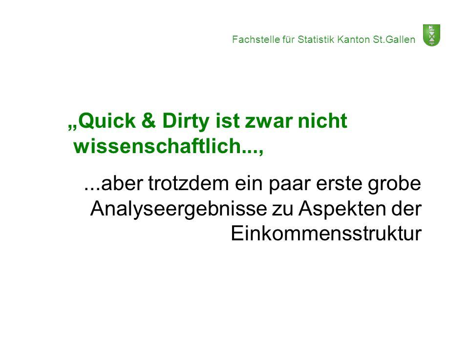Fachstelle für Statistik Kanton St.Gallen Quick & Dirty ist zwar nicht wissenschaftlich...,...aber trotzdem ein paar erste grobe Analyseergebnisse zu