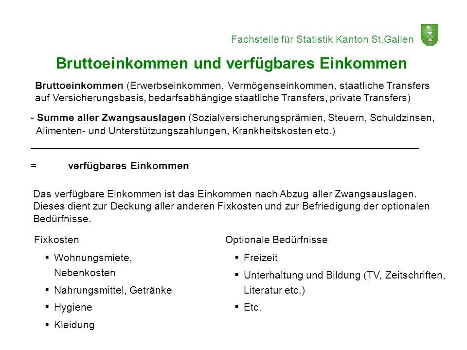 Fachstelle für Statistik Kanton St.Gallen Bruttoeinkommen und verfügbares Einkommen Bruttoeinkommen (Erwerbseinkommen, Vermögenseinkommen, staatliche