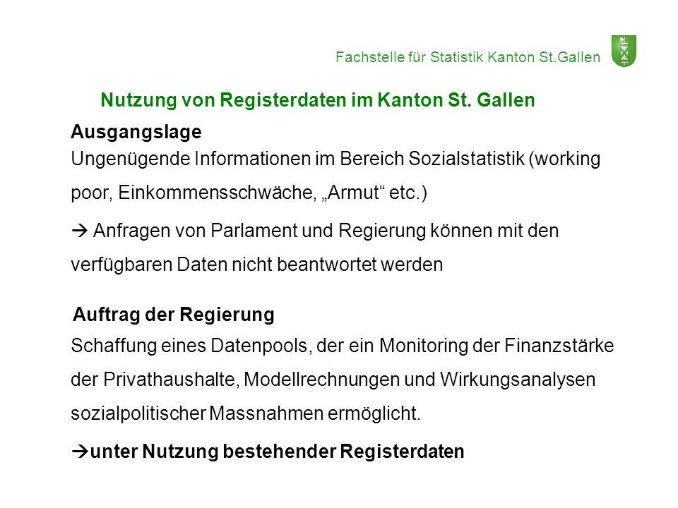 Fachstelle für Statistik Kanton St.Gallen Ausgangslage Ungenügende Informationen im Bereich Sozialstatistik (working poor, Einkommensschwäche, Armut e