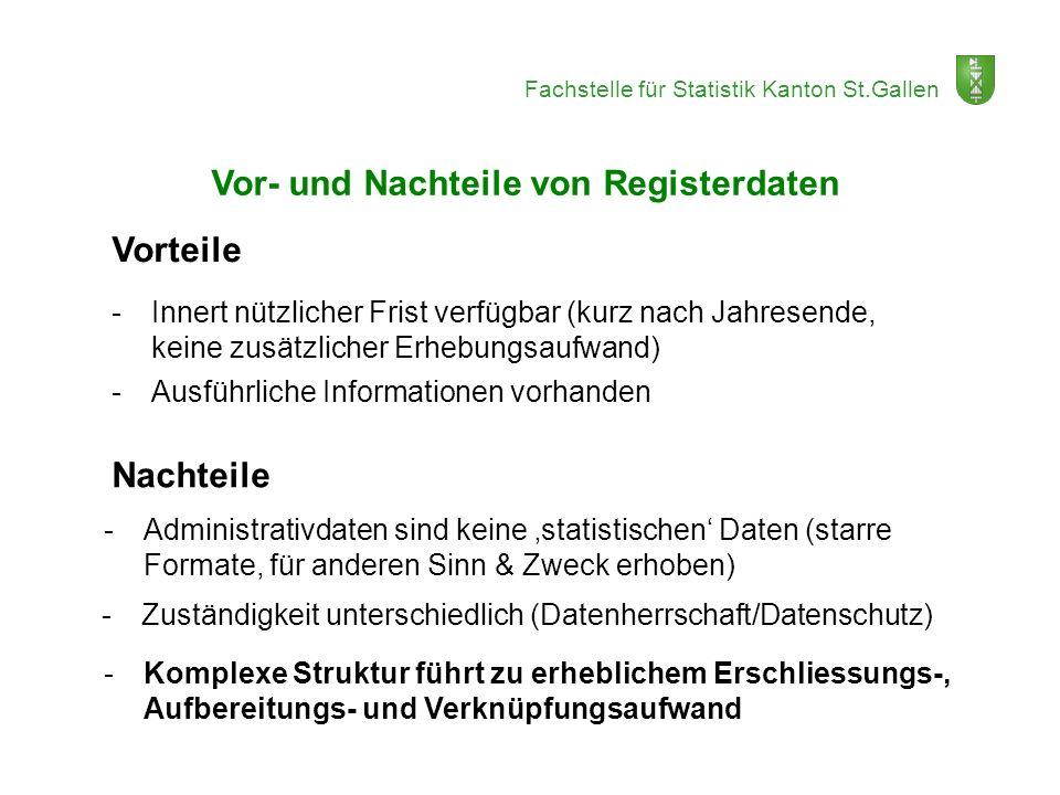 Fachstelle für Statistik Kanton St.Gallen Vor- und Nachteile von Registerdaten -Ausführliche Informationen vorhanden - Administrativdaten sind keine s