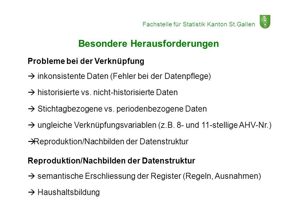 Fachstelle für Statistik Kanton St.Gallen inkonsistente Daten (Fehler bei der Datenpflege) historisierte vs. nicht-historisierte Daten Stichtagbezogen