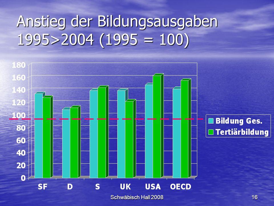 Schwäbisch Hall 200816 Anstieg der Bildungsausgaben 1995>2004 (1995 = 100)