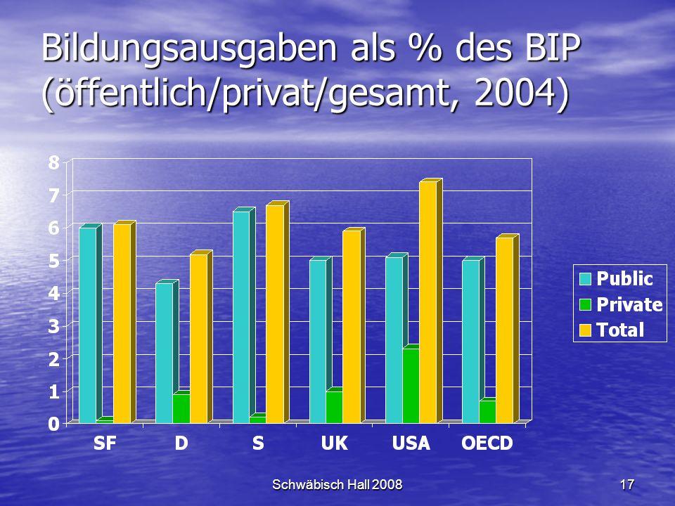 Schwäbisch Hall 200817 Bildungsausgaben als % des BIP (öffentlich/privat/gesamt, 2004)
