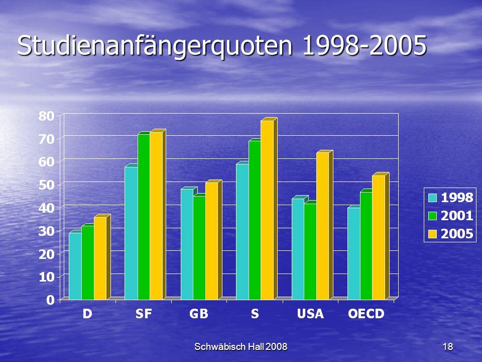 Schwäbisch Hall 200818 Studienanfängerquoten 1998-2005