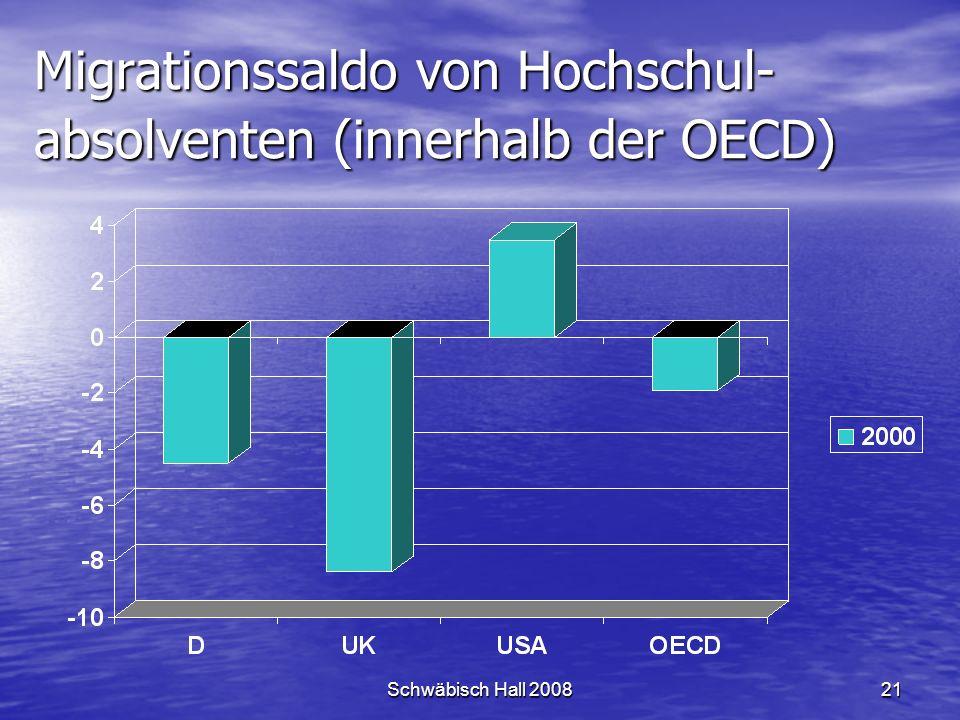 Schwäbisch Hall 200821 Migrationssaldo von Hochschul- absolventen (innerhalb der OECD)