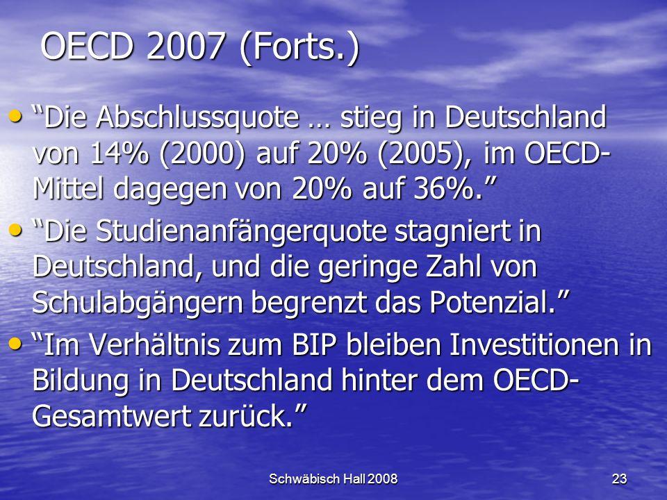 Schwäbisch Hall 200823 OECD 2007 (Forts.) Die Abschlussquote … stieg in Deutschland von 14% (2000) auf 20% (2005), im OECD- Mittel dagegen von 20% auf 36%.