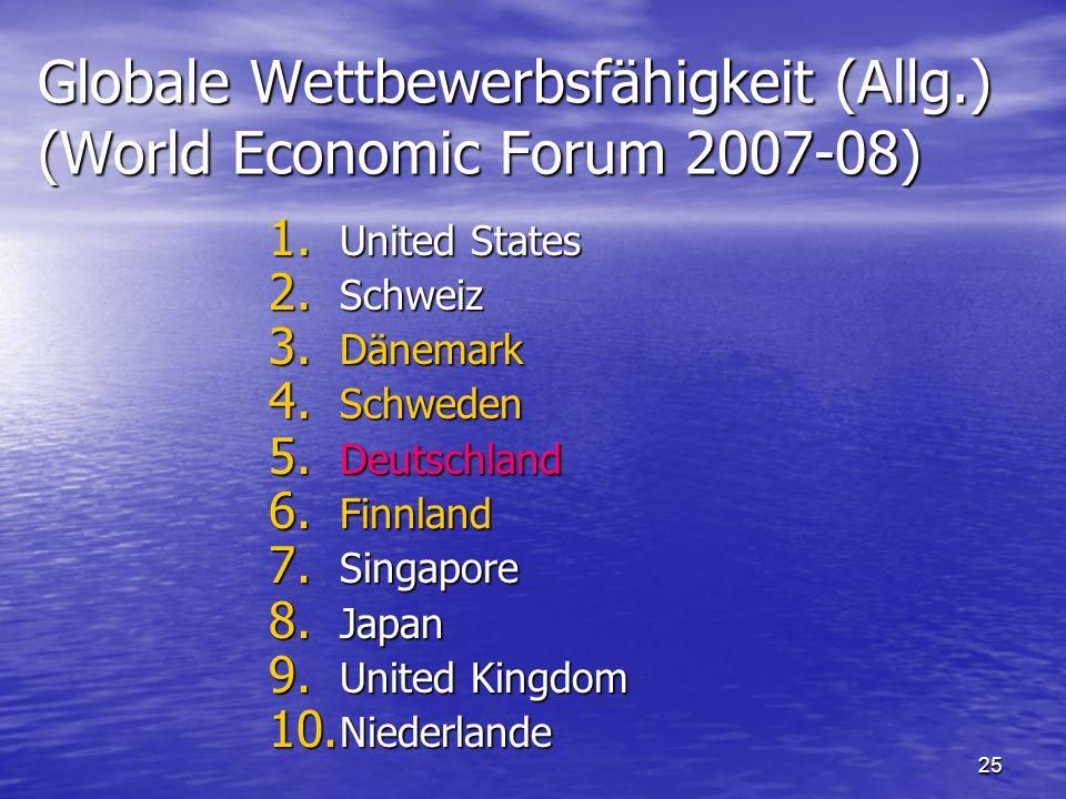 25 Globale Wettbewerbsfähigkeit (Allg.) (World Economic Forum 2007-08) 1.