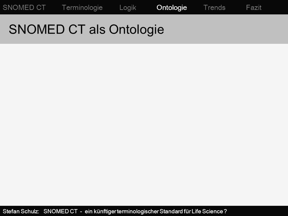 SNOMED CT als Ontologie SNOMED CT Terminologie Logik Ontologie Trends Fazit Stefan Schulz: SNOMED CT - ein künftiger terminologischer Standard für Lif