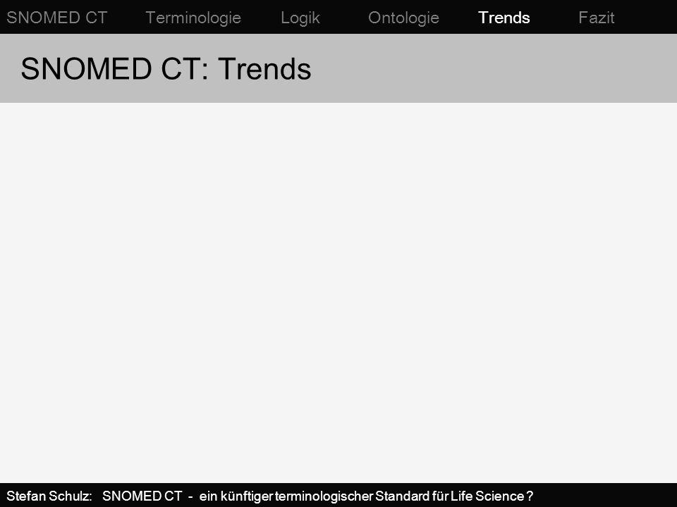 SNOMED CT: Trends SNOMED CT Terminologie Logik Ontologie Trends Fazit Stefan Schulz: SNOMED CT - ein künftiger terminologischer Standard für Life Scie