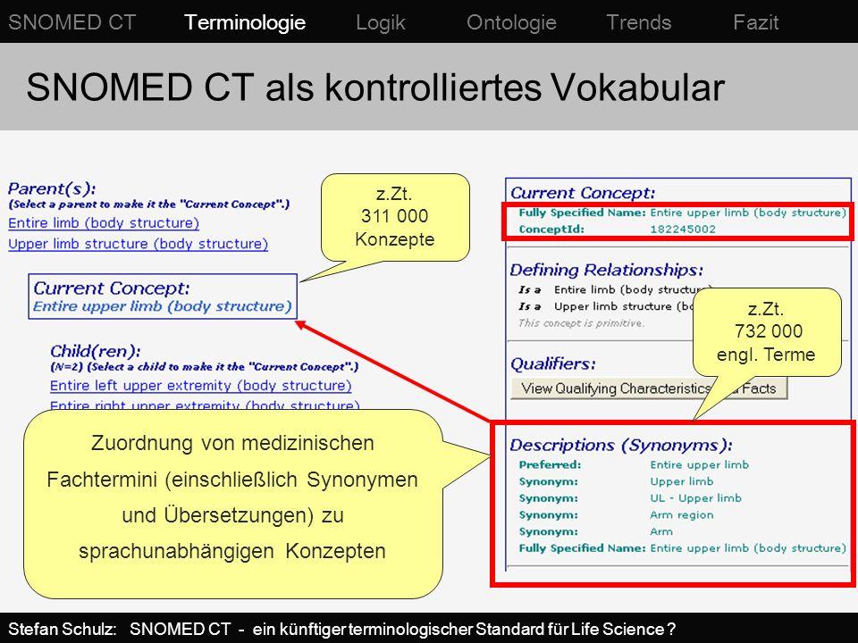 SNOMED CT – in Deutschland SNOMED CT Terminologie Logik Ontologie Trends Fazit Stefan Schulz: SNOMED CT - ein künftiger terminologischer Standard für Life Science ?