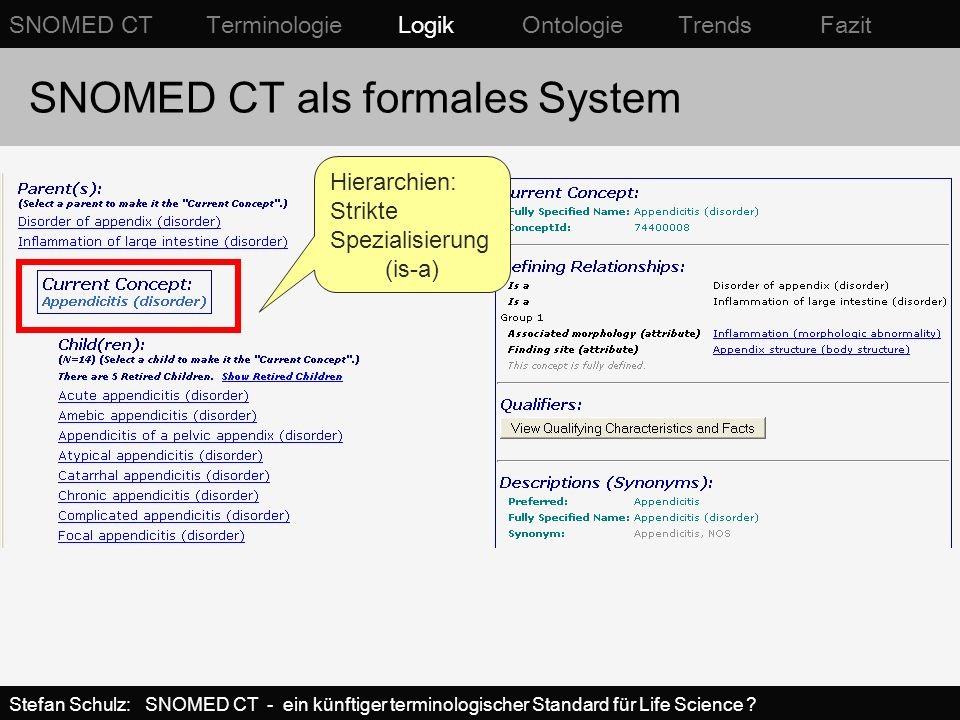 HOT Topics: SNOMED CT Inhalte Überarbeitung teils komplett chaotischer SNOMED- CT – Bereiche (z.B.