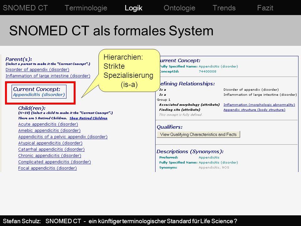 SNOMED CT : taxonomische Hierarchien SNOMED CT Terminologie Logik Ontologie Trends Fazit