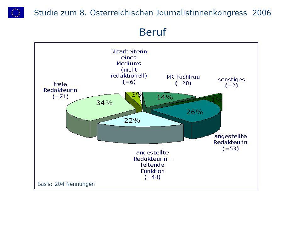 Studie zum 8. Österreichischen Journalistinnenkongress 2006 Beruf Basis: 204 Nennungen