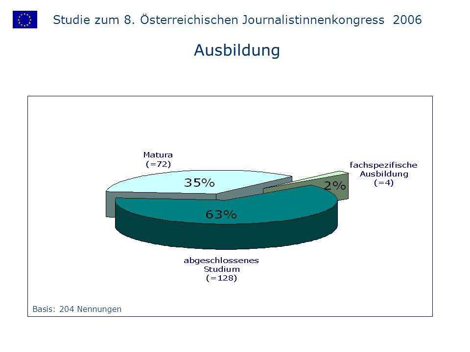 Studie zum 8. Österreichischen Journalistinnenkongress 2006 Ausbildung Basis: 204 Nennungen