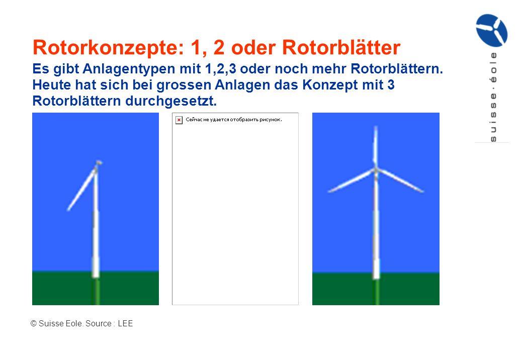 Rotorkonzepte: 1, 2 oder Rotorblätter © Suisse Eole. Source : LEE Es gibt Anlagentypen mit 1,2,3 oder noch mehr Rotorblättern. Heute hat sich bei gros