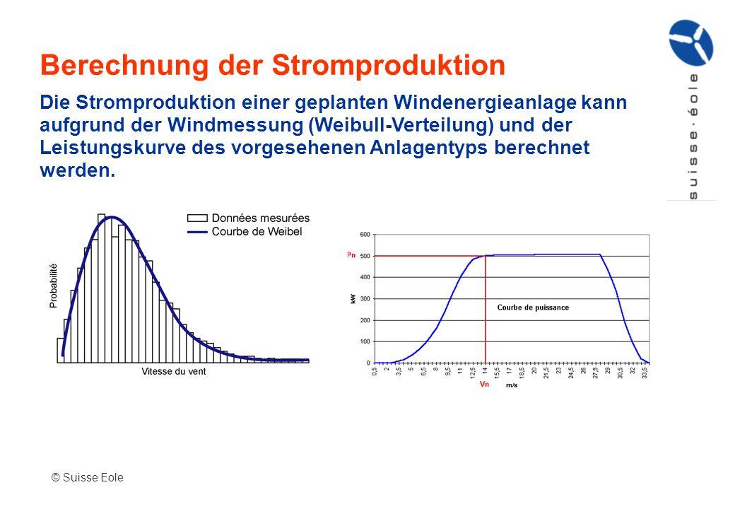 Berechnung der Stromproduktion © Suisse Eole Die Stromproduktion einer geplanten Windenergieanlage kann aufgrund der Windmessung (Weibull-Verteilung)