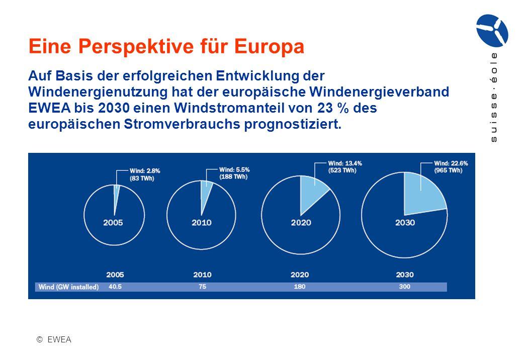 Eine Perspektive für Europa © EWEA Auf Basis der erfolgreichen Entwicklung der Windenergienutzung hat der europäische Windenergieverband EWEA bis 2030
