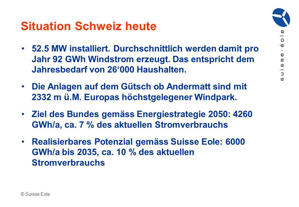Situation Schweiz heute 52.5 MW installiert. Durchschnittlich werden damit pro Jahr 92 GWh Windstrom erzeugt. Das entspricht dem Jahresbedarf von 2600