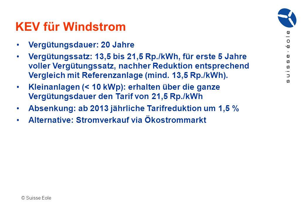 KEV für Windstrom © Suisse Eole Vergütungsdauer: 20 Jahre Vergütungssatz: 13,5 bis 21,5 Rp./kWh, für erste 5 Jahre voller Vergütungssatz, nachher Redu
