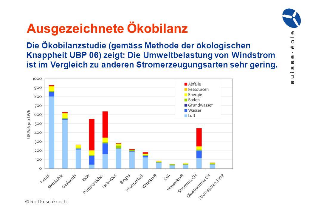 Ausgezeichnete Ökobilanz © Rolf Frischknecht Die Ökobilanzstudie (gemäss Methode der ökologischen Knappheit UBP 06) zeigt: Die Umweltbelastung von Win