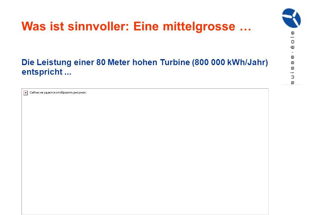 Was ist sinnvoller: Eine mittelgrosse … © Suisse Eole; Photomontage Eole Res Die Leistung einer 80 Meter hohen Turbine (800 000 kWh/Jahr) entspricht..