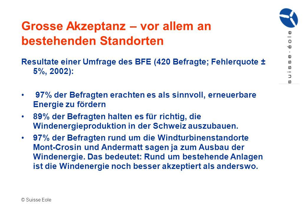 Resultate einer Umfrage des BFE (420 Befragte; Fehlerquote ± 5%, 2002): 97% der Befragten erachten es als sinnvoll, erneuerbare Energie zu fördern 89%