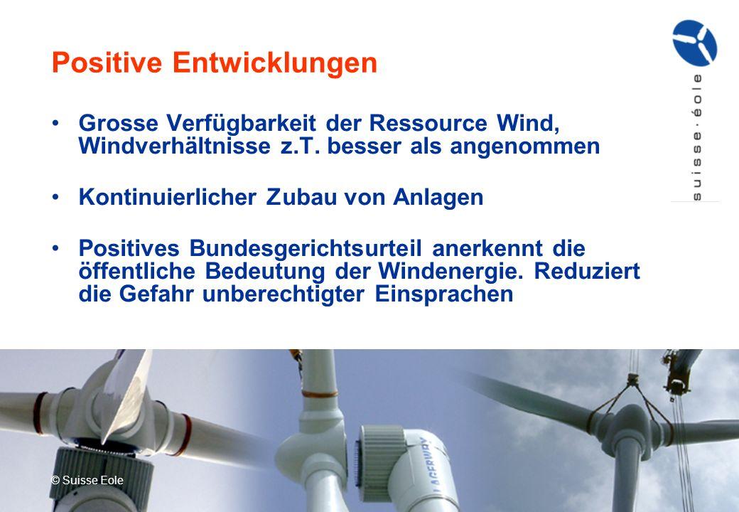 Grosse Verfügbarkeit der Ressource Wind, Windverhältnisse z.T. besser als angenommen Kontinuierlicher Zubau von Anlagen Positives Bundesgerichtsurteil