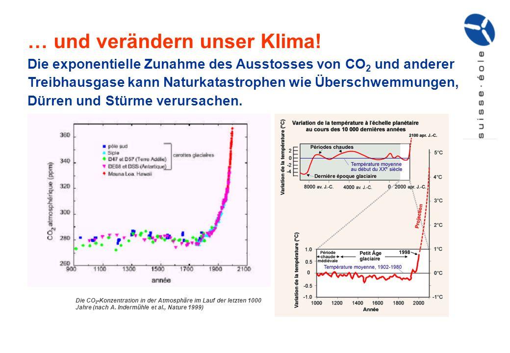 … und verändern unser Klima! Die exponentielle Zunahme des Ausstosses von CO 2 und anderer Treibhausgase kann Naturkatastrophen wie Überschwemmungen,