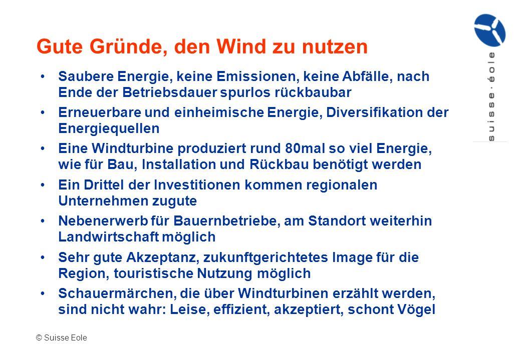 Gute Gründe, den Wind zu nutzen © Suisse Eole Saubere Energie, keine Emissionen, keine Abfälle, nach Ende der Betriebsdauer spurlos rückbaubar Erneuer