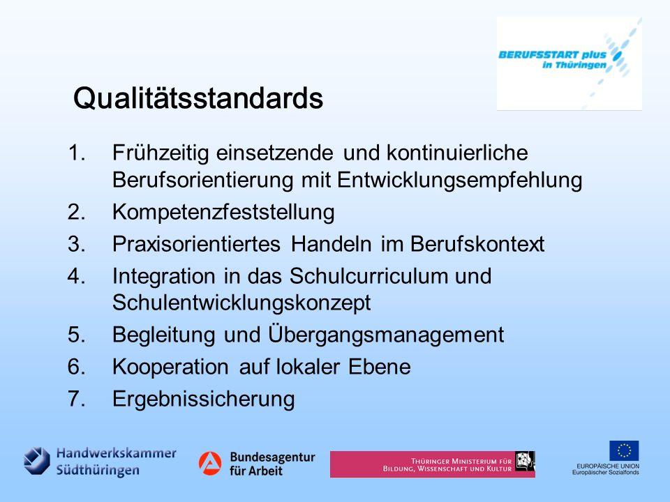 Qualitätsstandards 1.Frühzeitig einsetzende und kontinuierliche Berufsorientierung mit Entwicklungsempfehlung 2.Kompetenzfeststellung 3.Praxisorientie