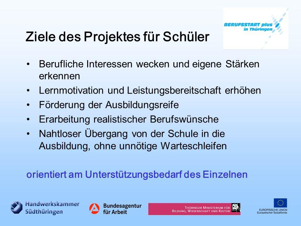 Ziele des Projektes für die Wirtschaft Ausbildungsreife Schulabgänger Zahl der Ausbildungsabbrüche senken Angebot und Perspektiven in Thüringen schaffen Fachkräftesicherung für Thüringen
