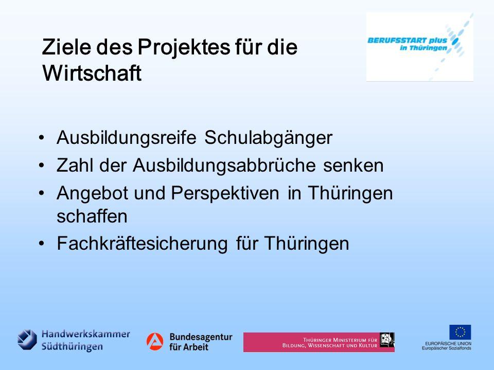 Ziele des Projektes für die Wirtschaft Ausbildungsreife Schulabgänger Zahl der Ausbildungsabbrüche senken Angebot und Perspektiven in Thüringen schaff