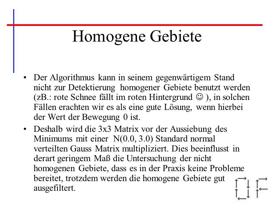 Homogene Gebiete Der Algorithmus kann in seinem gegenwärtigem Stand nicht zur Detektierung homogener Gebiete benutzt werden (zB.: rote Schnee fällt im