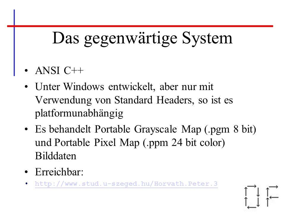 Das gegenwärtige System ANSI C++ Unter Windows entwickelt, aber nur mit Verwendung von Standard Headers, so ist es platformunabhängig Es behandelt Por