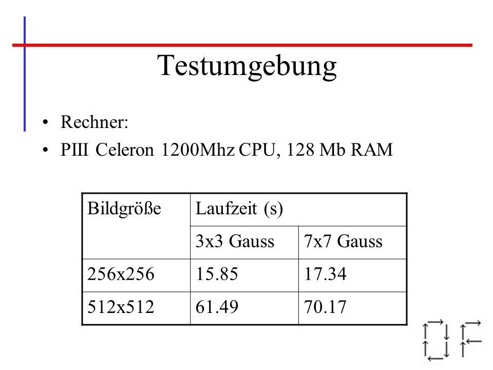 Testumgebung Rechner: PIII Celeron 1200Mhz CPU, 128 Mb RAM BildgrößeLaufzeit (s) 3x3 Gauss7x7 Gauss 256x25615.8517.34 512x51261.4970.17