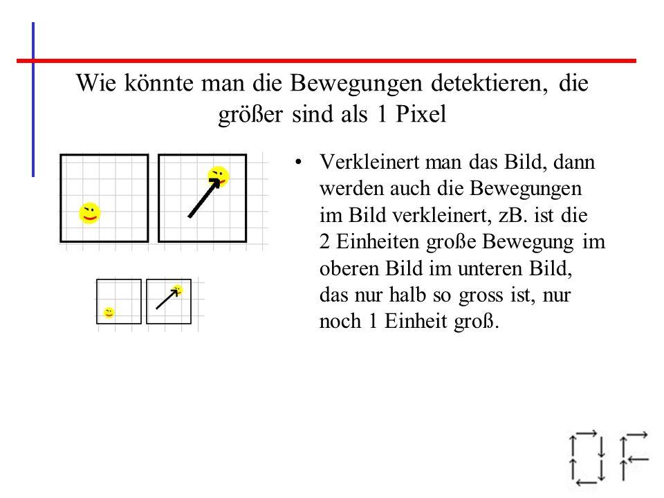 Wie könnte man die Bewegungen detektieren, die größer sind als 1 Pixel Verkleinert man das Bild, dann werden auch die Bewegungen im Bild verkleinert,