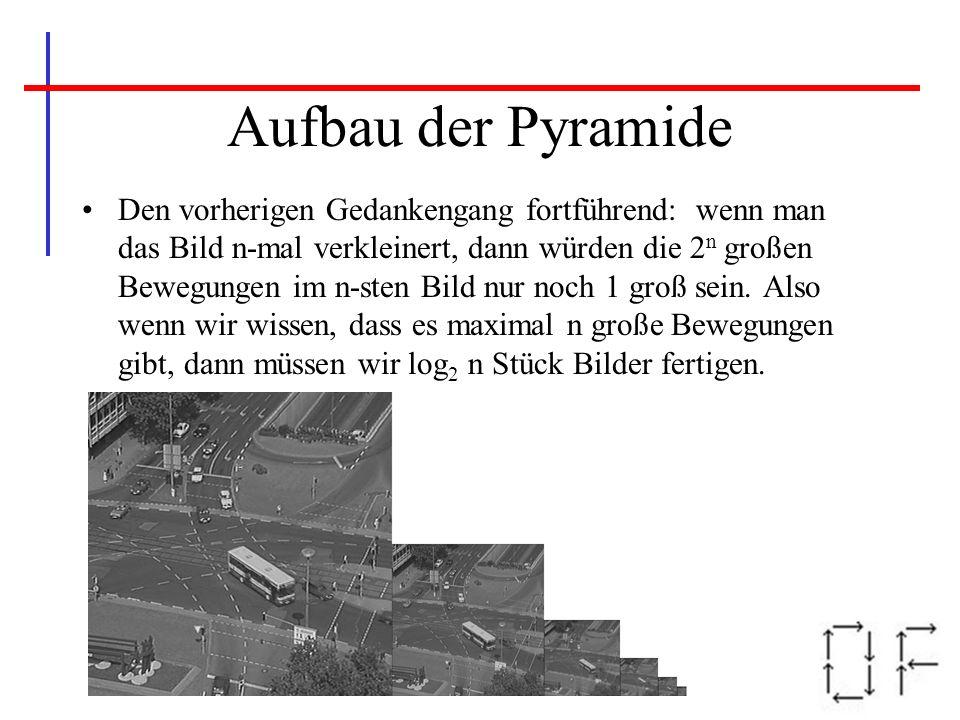 Aufbau der Pyramide Den vorherigen Gedankengang fortführend: wenn man das Bild n-mal verkleinert, dann würden die 2 n großen Bewegungen im n-sten Bild